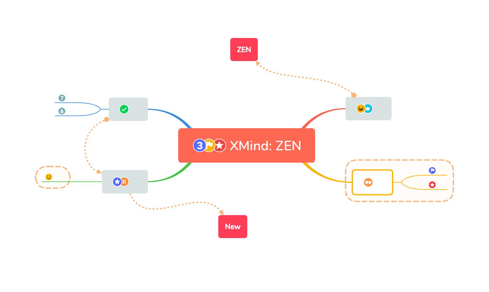 linux xmind zen